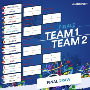draw knock out phase euro 2016